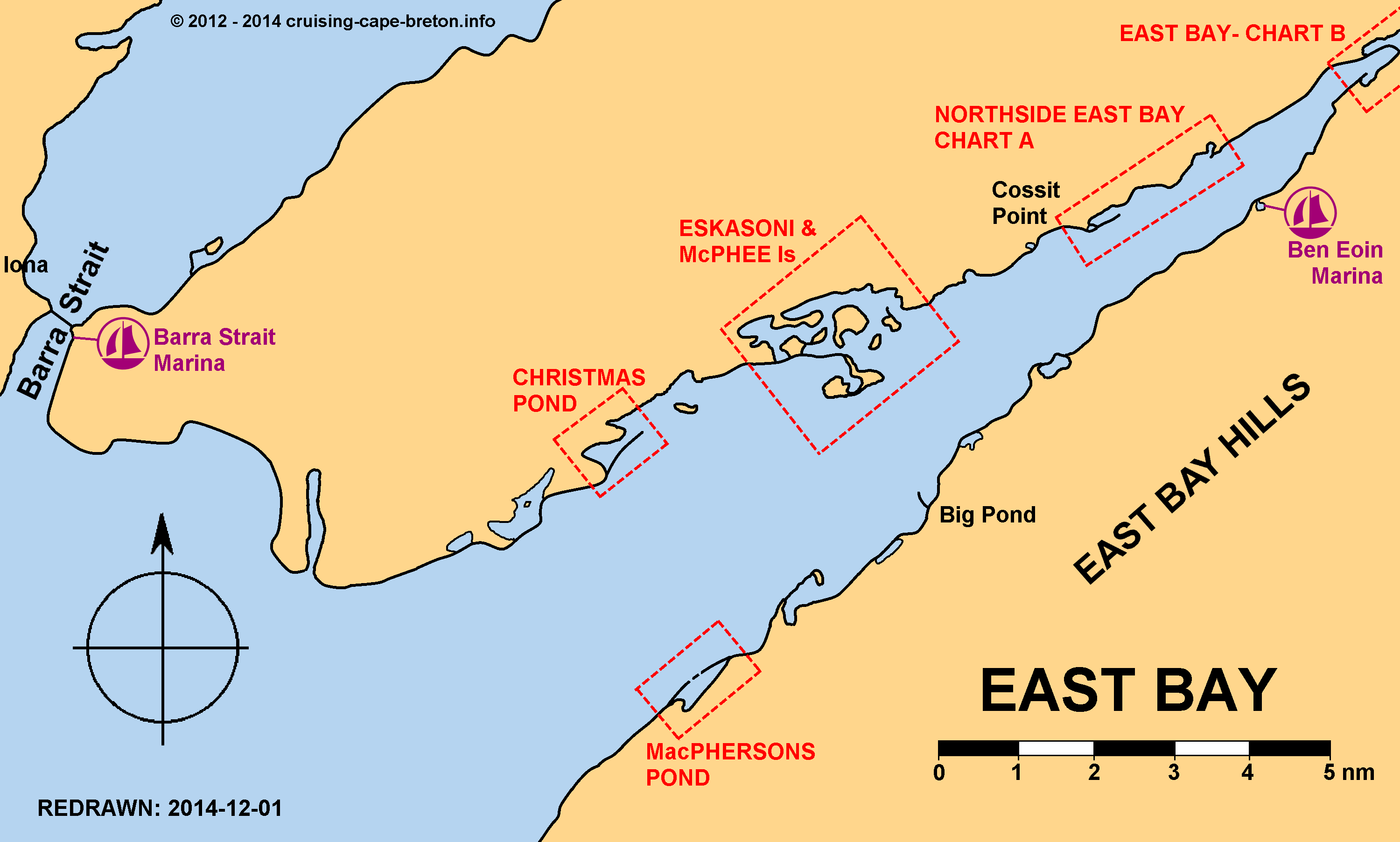 Key Chart to East Bay